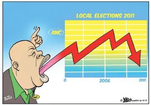 'Malema's Influence on the Municipal Elections': Africartoons.com