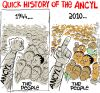 ANCYL : Short History