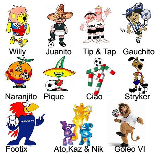 Missing World Cup Mascots